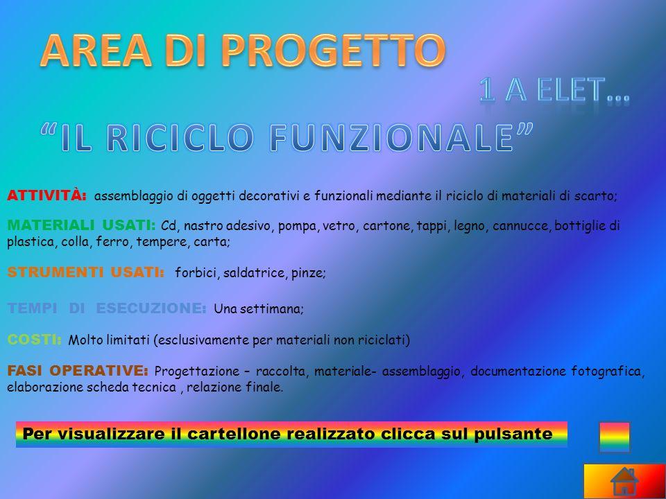 IL RICICLO FUNZIONALE