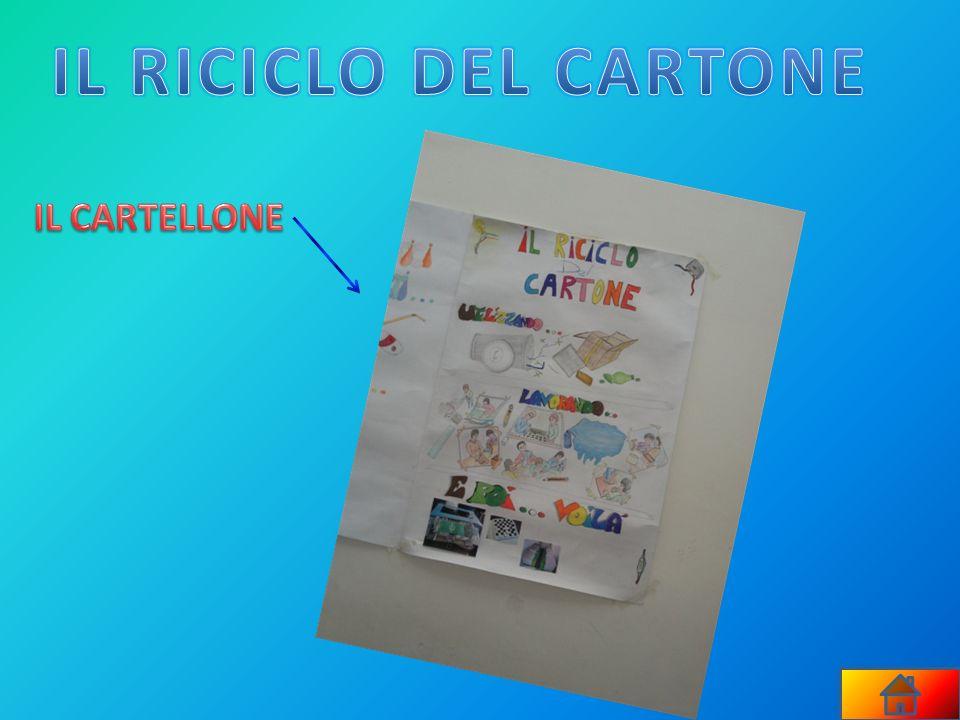 IL RICICLO DEL CARTONE IL CARTELLONE