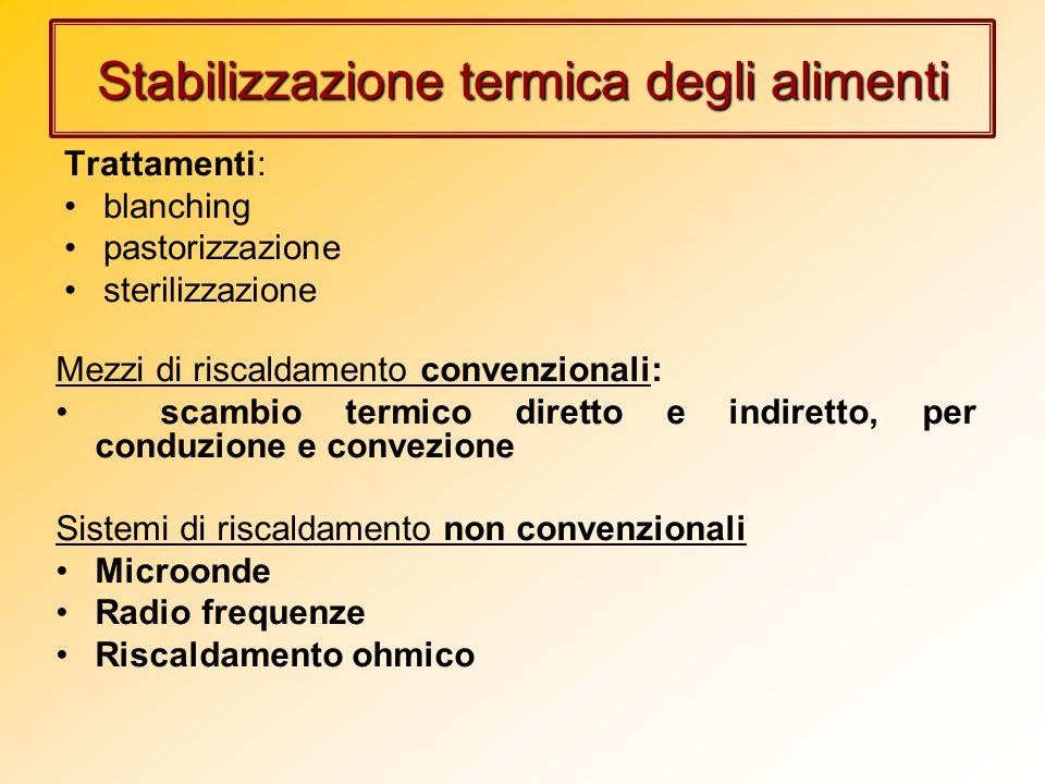 Stabilizzazione termica degli alimenti
