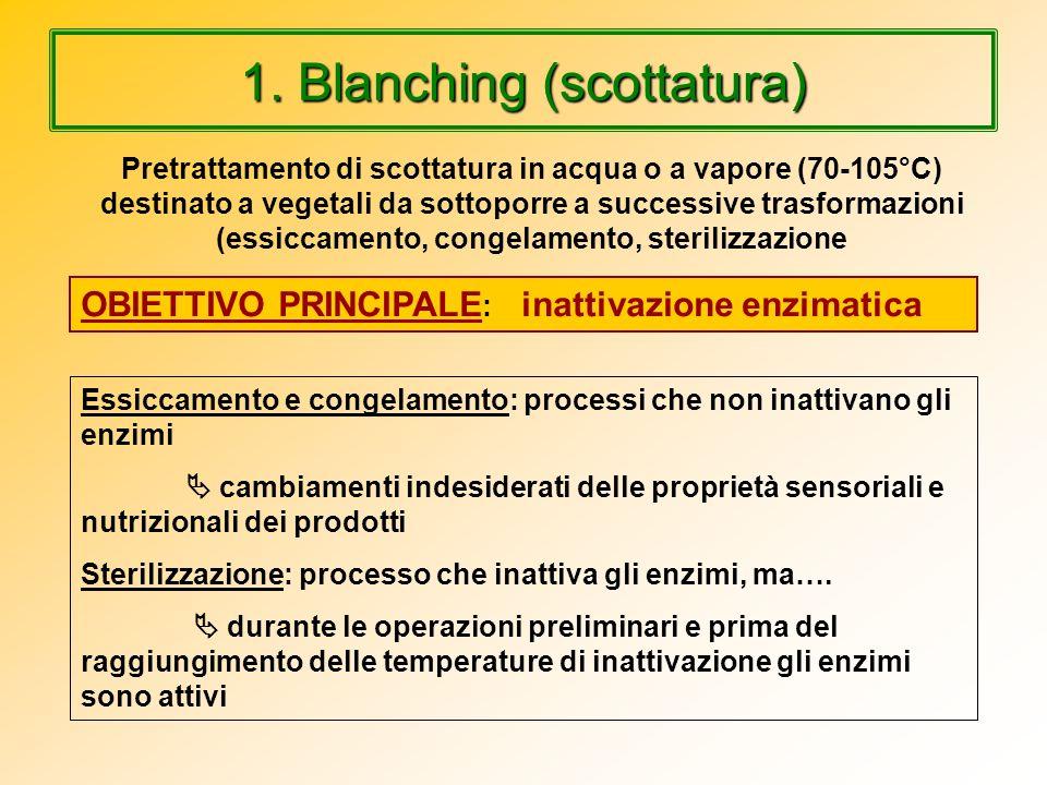 1. Blanching (scottatura)