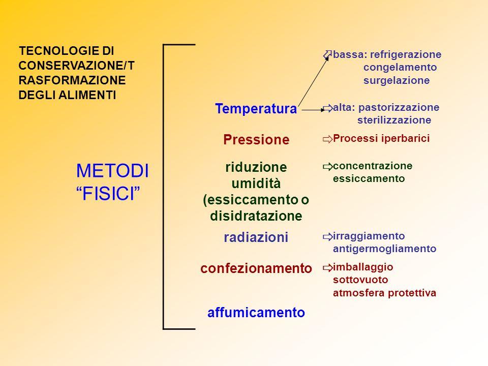 riduzione umidità (essiccamento o disidratazione