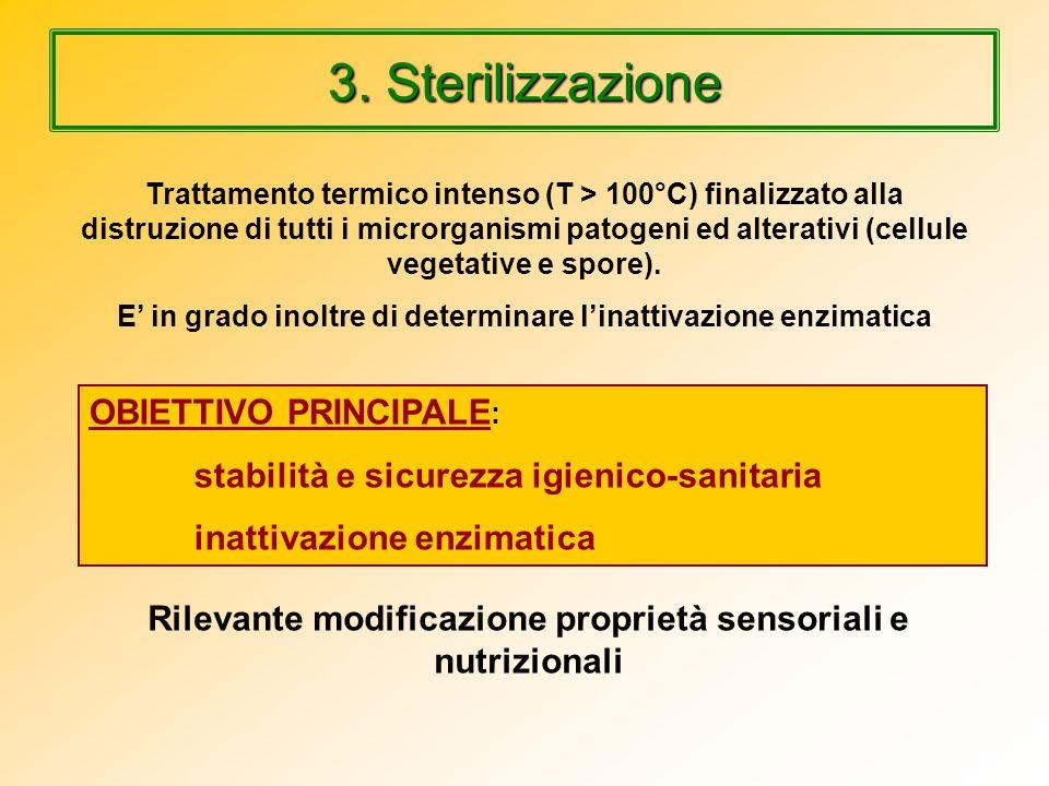 3. Sterilizzazione OBIETTIVO PRINCIPALE: inattivazione enzimatica