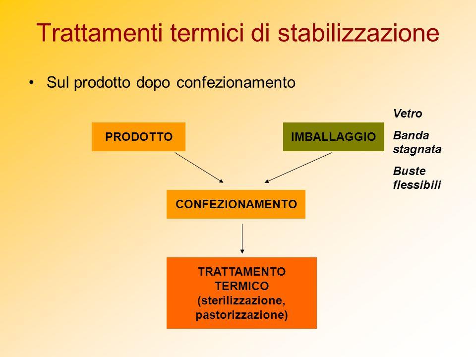Trattamenti termici di stabilizzazione