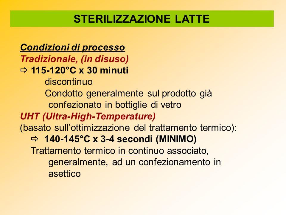 STERILIZZAZIONE LATTE