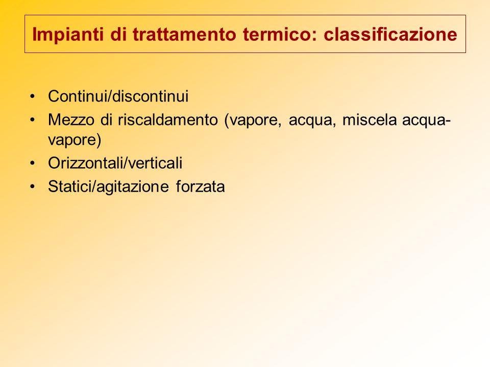 Impianti di trattamento termico: classificazione