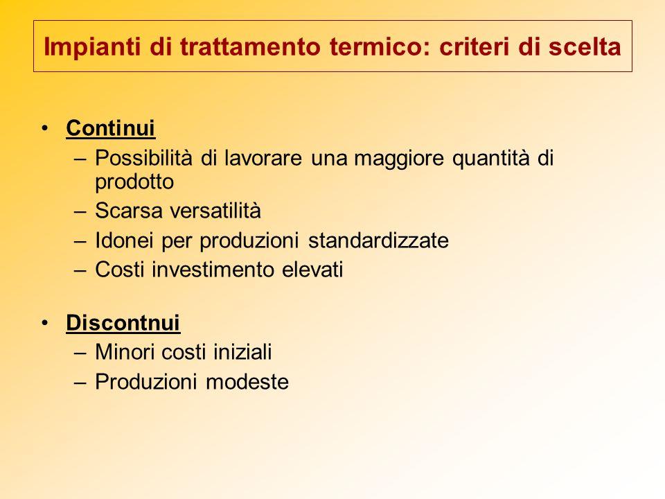 Impianti di trattamento termico: criteri di scelta
