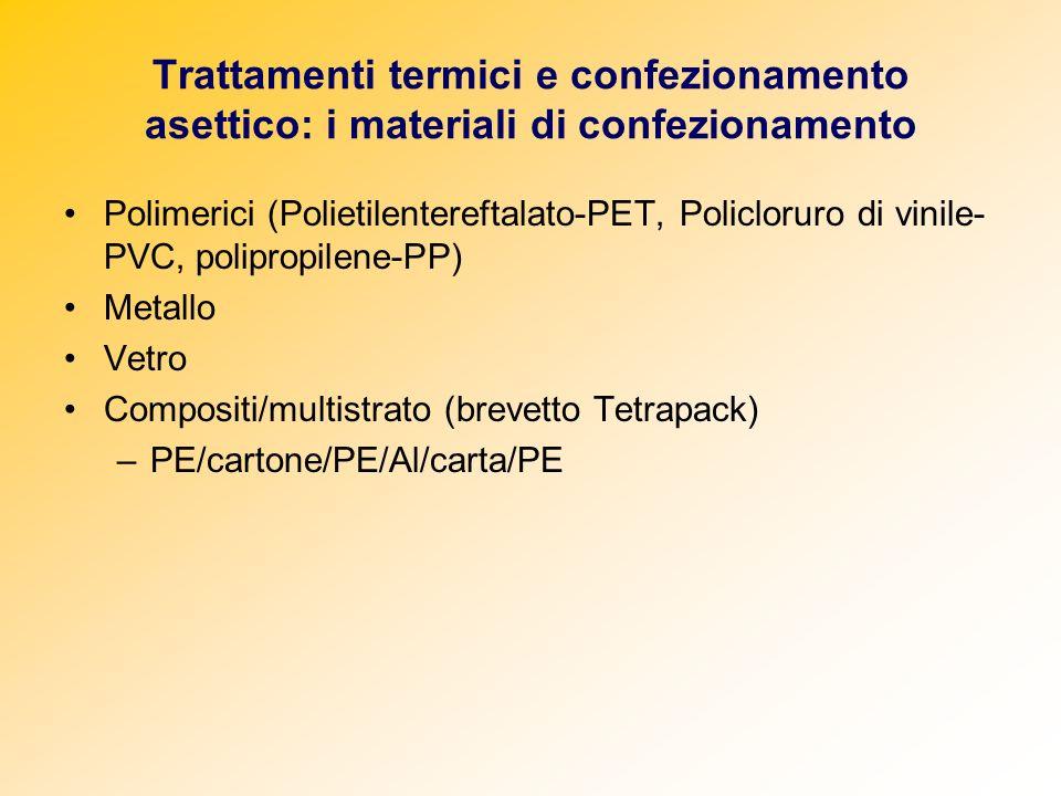 Trattamenti termici e confezionamento asettico: i materiali di confezionamento