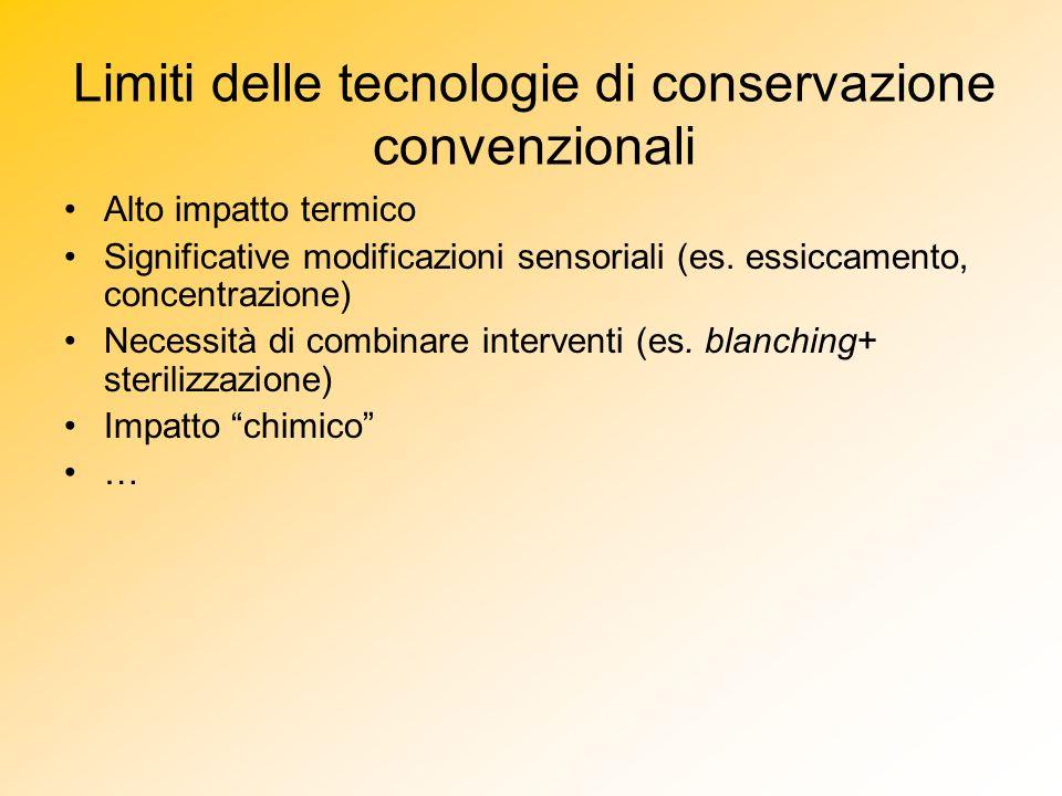 Limiti delle tecnologie di conservazione convenzionali