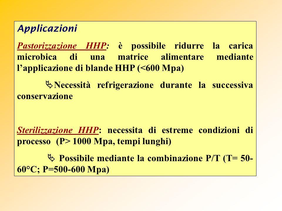 Applicazioni Pastorizzazione HHP: è possibile ridurre la carica microbica di una matrice alimentare mediante l'applicazione di blande HHP (<600 Mpa)