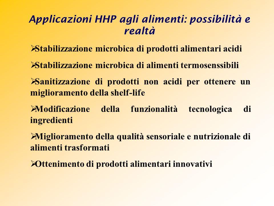 Applicazioni HHP agli alimenti: possibilità e realtà
