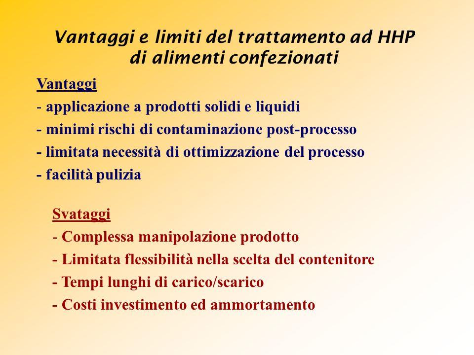 Vantaggi e limiti del trattamento ad HHP di alimenti confezionati