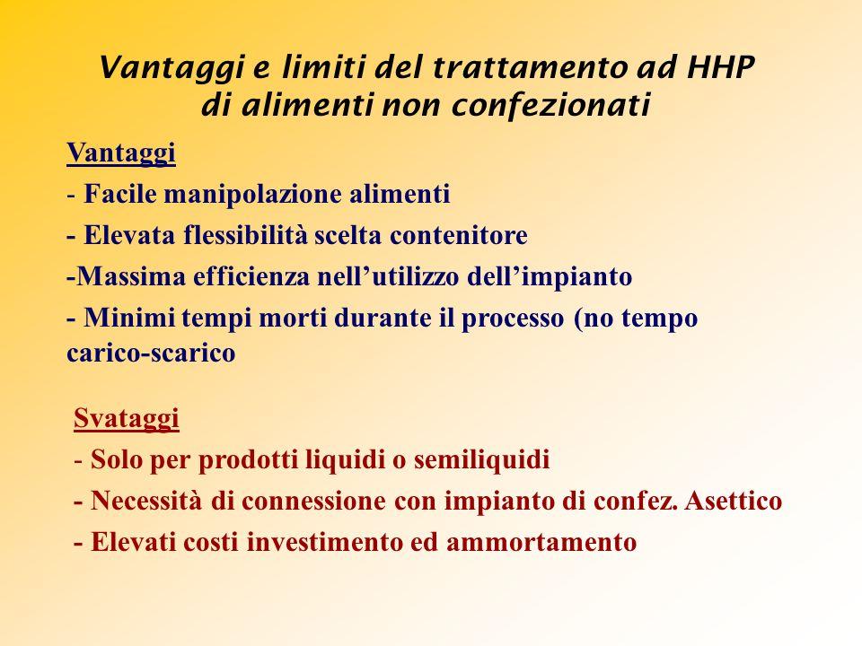 Vantaggi e limiti del trattamento ad HHP di alimenti non confezionati