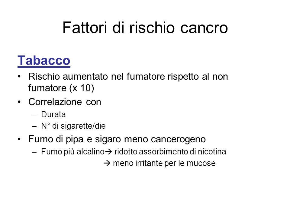 Fattori di rischio cancro