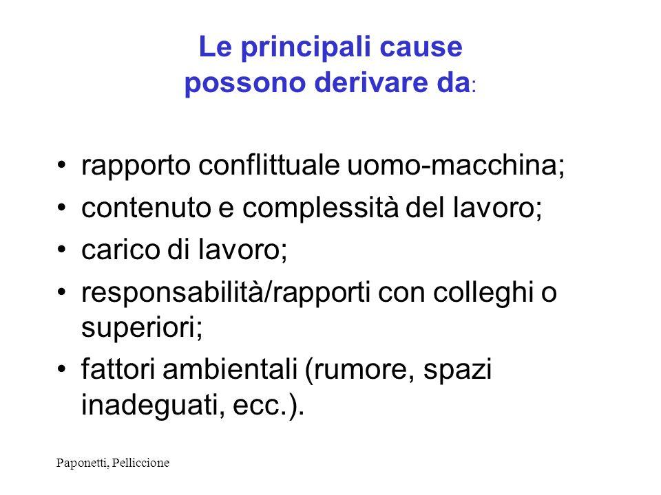 Le principali cause possono derivare da: