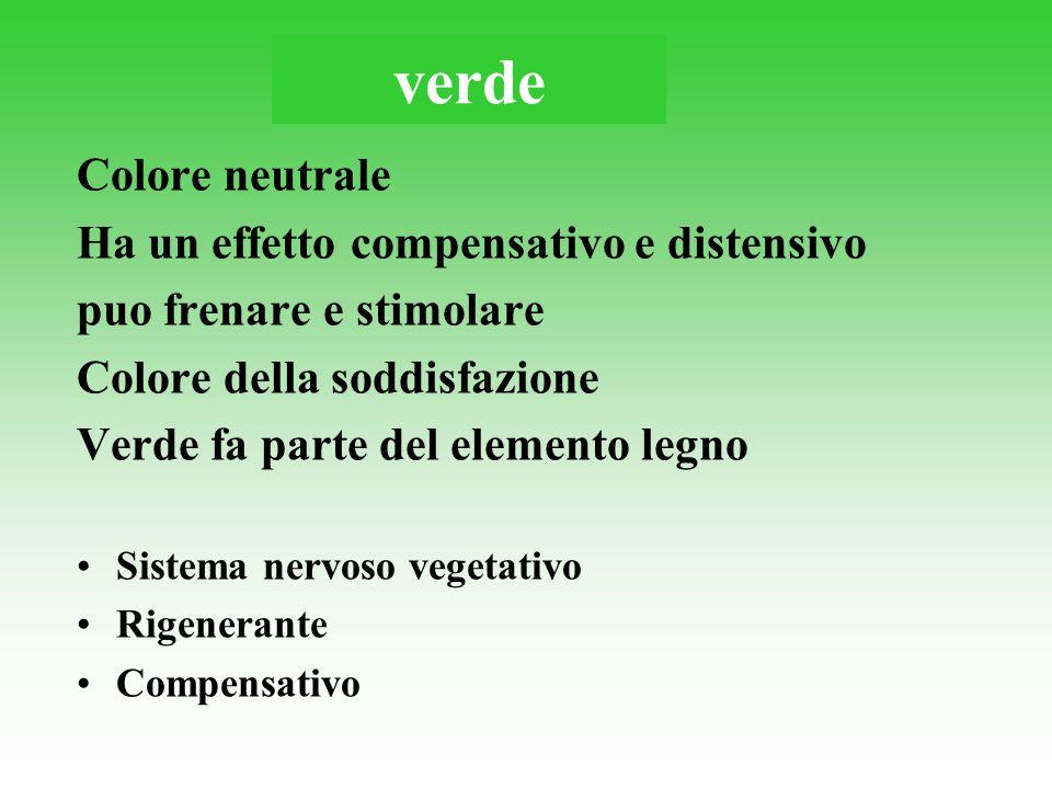 verde Colore neutrale Ha un effetto compensativo e distensivo