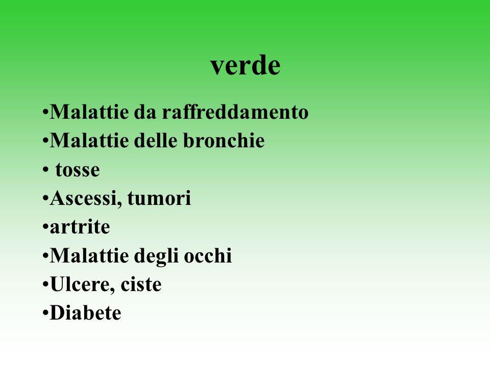 verde Malattie da raffreddamento Malattie delle bronchie tosse