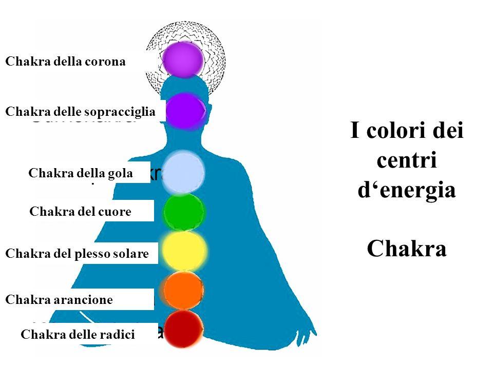 I colori dei centri d'energia Chakra