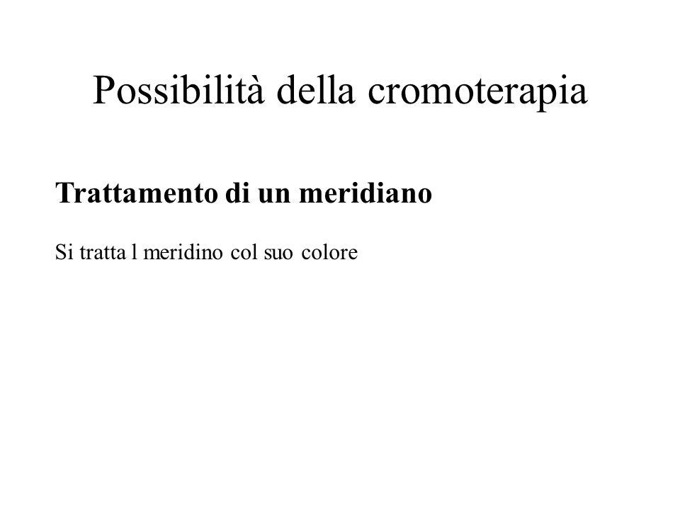 Possibilità della cromoterapia