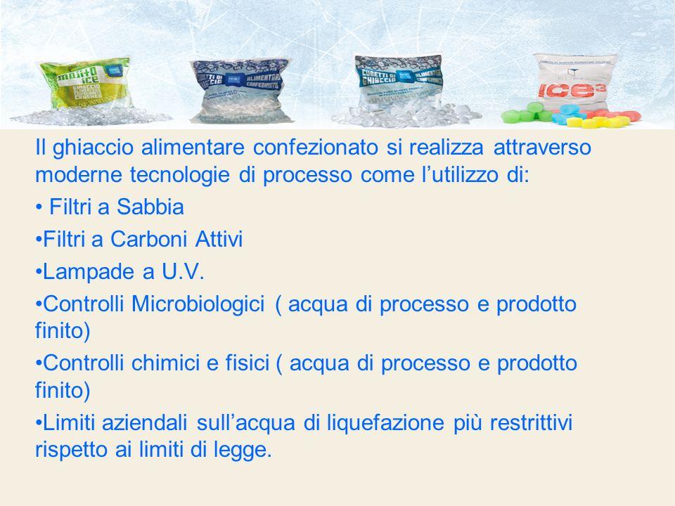 Il ghiaccio alimentare confezionato si realizza attraverso moderne tecnologie di processo come l'utilizzo di: