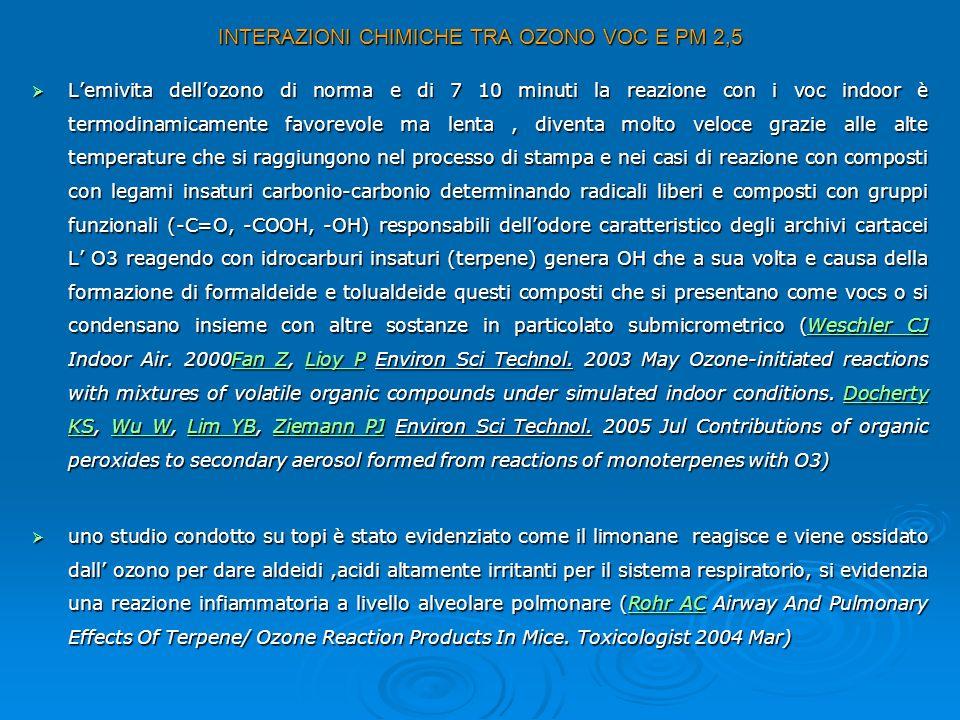 INTERAZIONI CHIMICHE TRA OZONO VOC E PM 2,5
