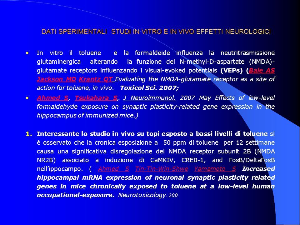 DATI SPERIMENTALI STUDI IN VITRO E IN VIVO EFFETTI NEUROLOGICI