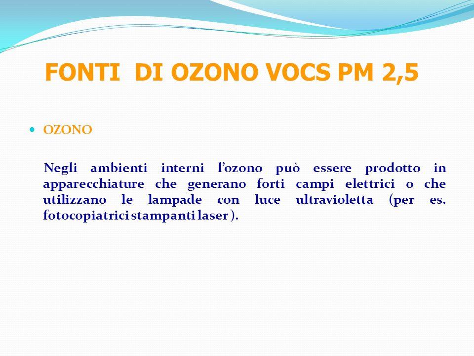 FONTI DI OZONO VOCS PM 2,5 OZONO