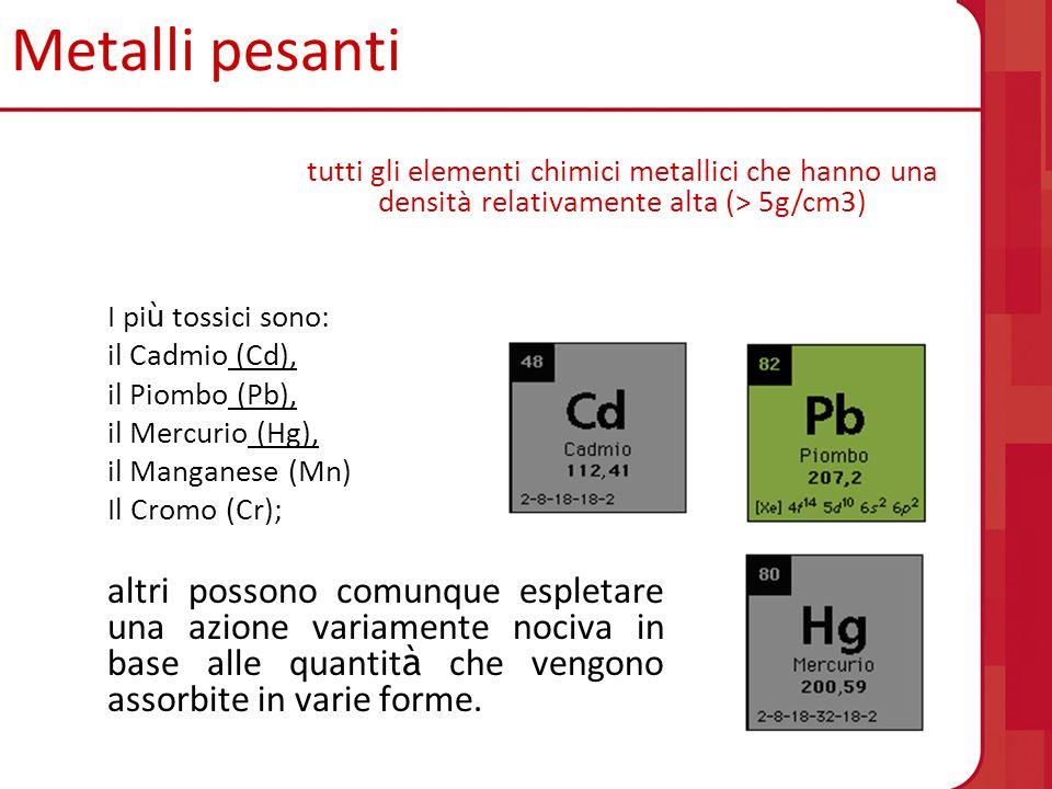 Metalli pesanti tutti gli elementi chimici metallici che hanno una densità relativamente alta (> 5g/cm3)