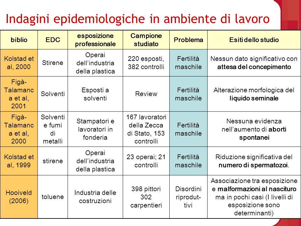 Indagini epidemiologiche in ambiente di lavoro