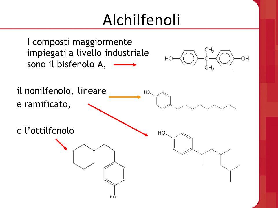 AlchilfenoliI composti maggiormente impiegati a livello industriale sono il bisfenolo A, il nonilfenolo, lineare.