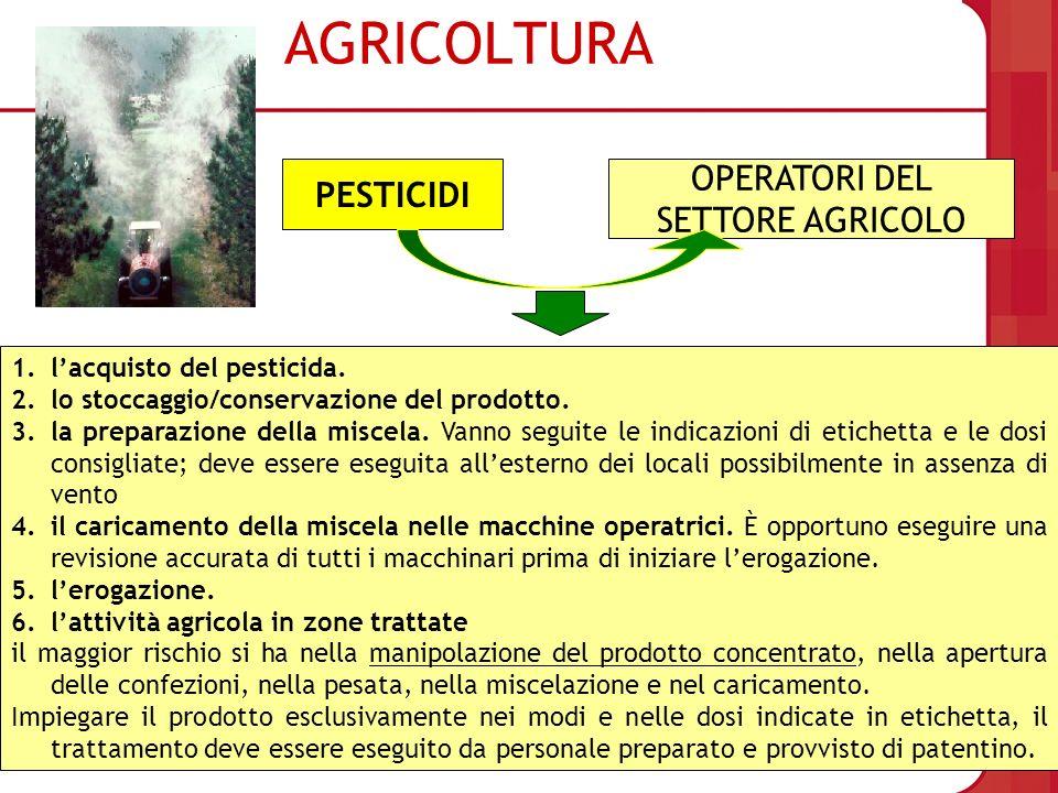 OPERATORI DEL SETTORE AGRICOLO