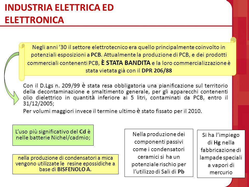 INDUSTRIA ELETTRICA ED ELETTRONICA