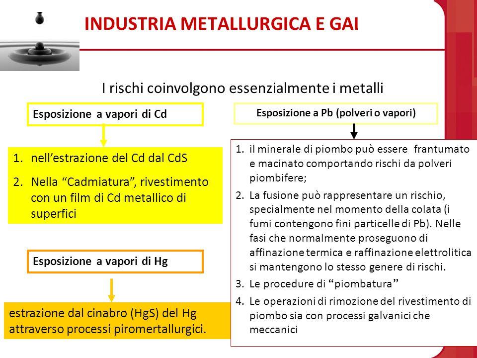 INDUSTRIA METALLURGICA E GALVANICA