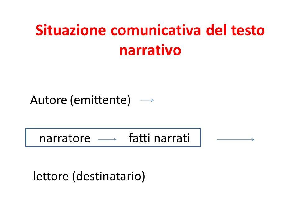 Situazione comunicativa del testo narrativo