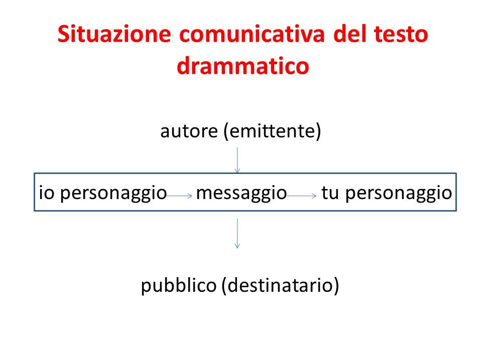 Situazione comunicativa del testo drammatico