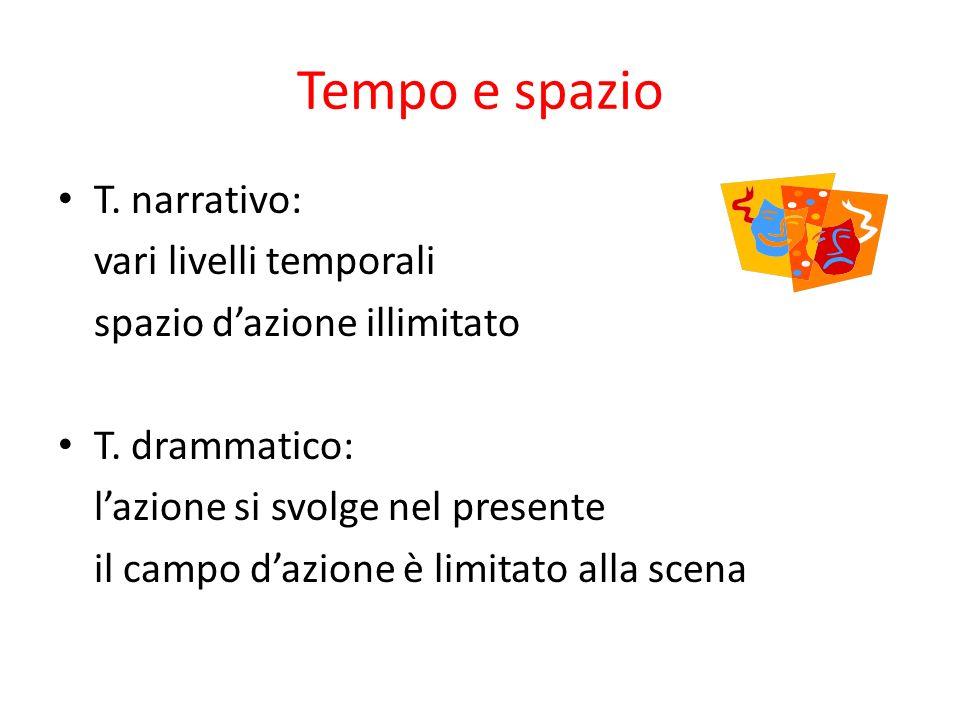 Tempo e spazio T. narrativo: vari livelli temporali