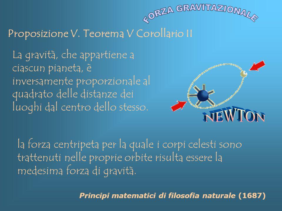 FORZA GRAVITAZIONALE NEWTON Proposizione V. Teorema V Corollario II