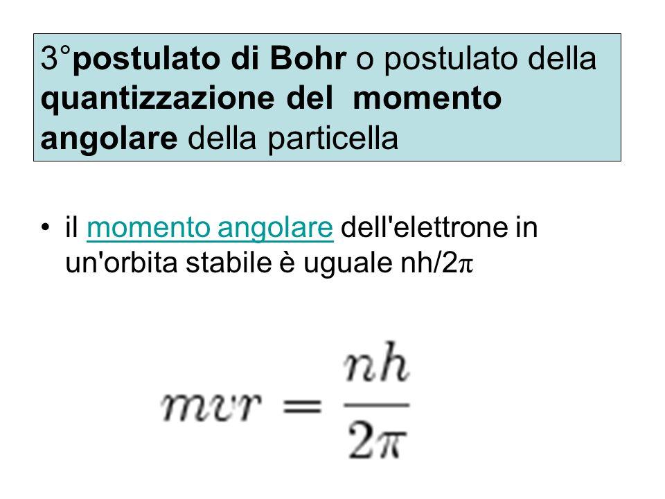 3°postulato di Bohr o postulato della quantizzazione del momento angolare della particella