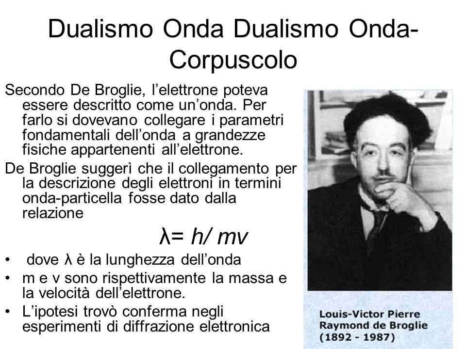 Dualismo Onda Dualismo Onda-Corpuscolo