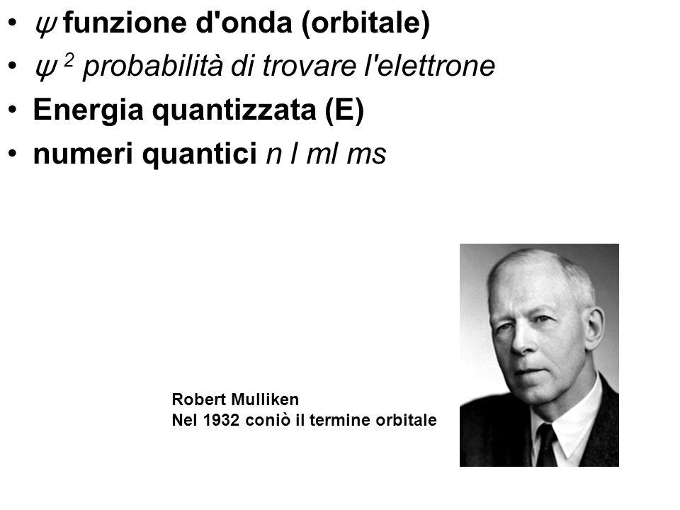 ψ funzione d onda (orbitale) ψ 2 probabilità di trovare l elettrone