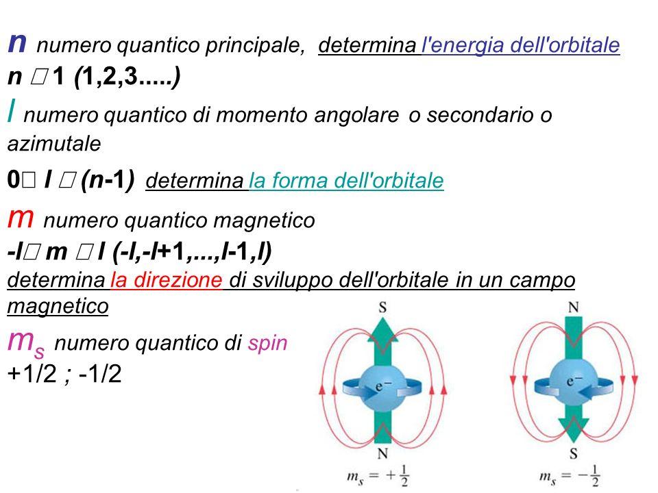 n numero quantico principale, determina l energia dell orbitale