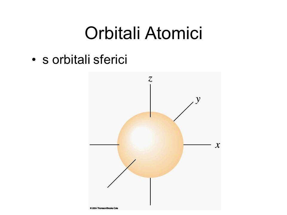 Orbitali Atomici s orbitali sferici