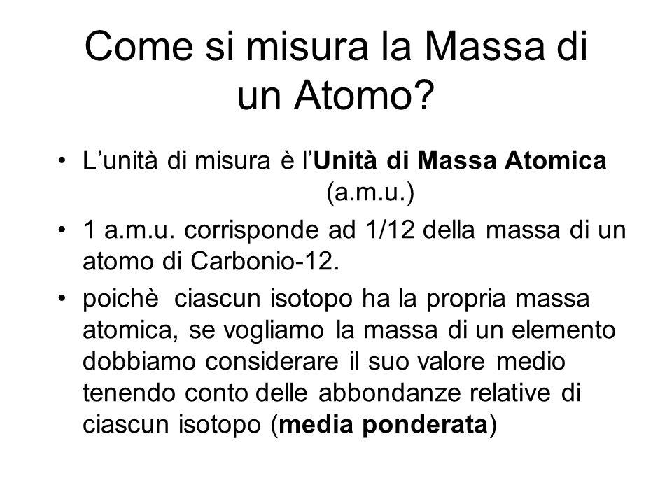 Come si misura la Massa di un Atomo