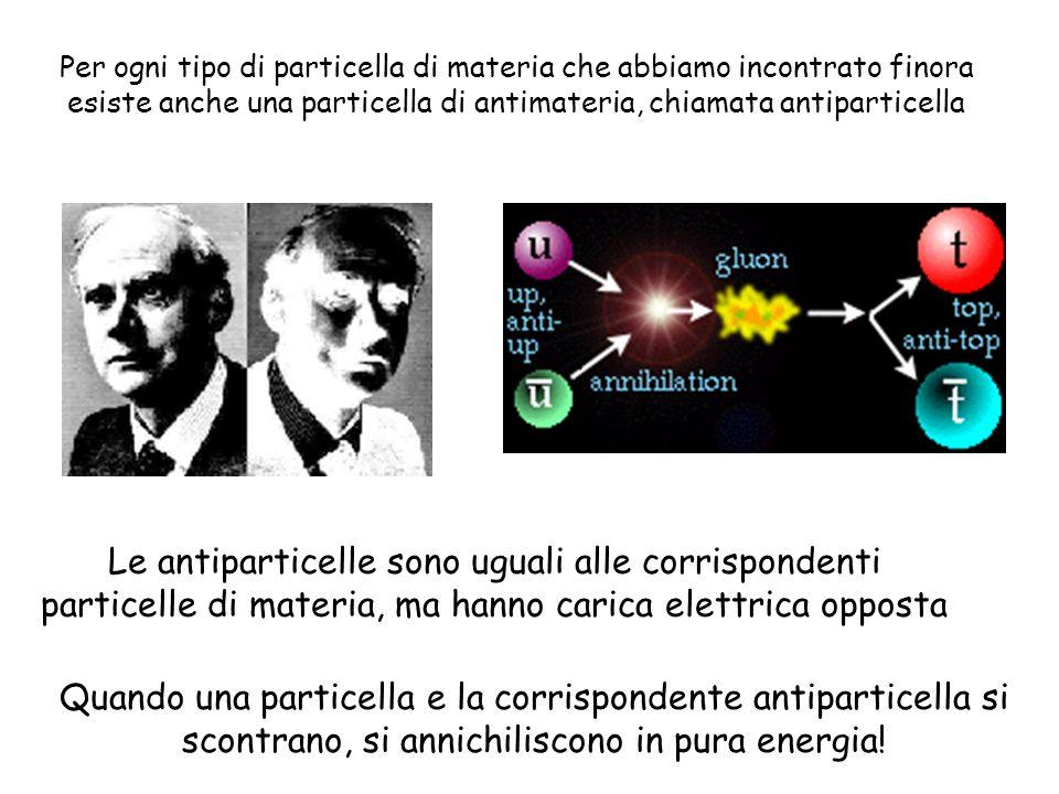 Per ogni tipo di particella di materia che abbiamo incontrato finora esiste anche una particella di antimateria, chiamata antiparticella