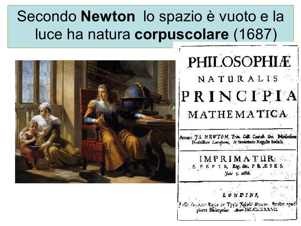 Secondo Newton lo spazio è vuoto e la luce ha natura corpuscolare (1687)