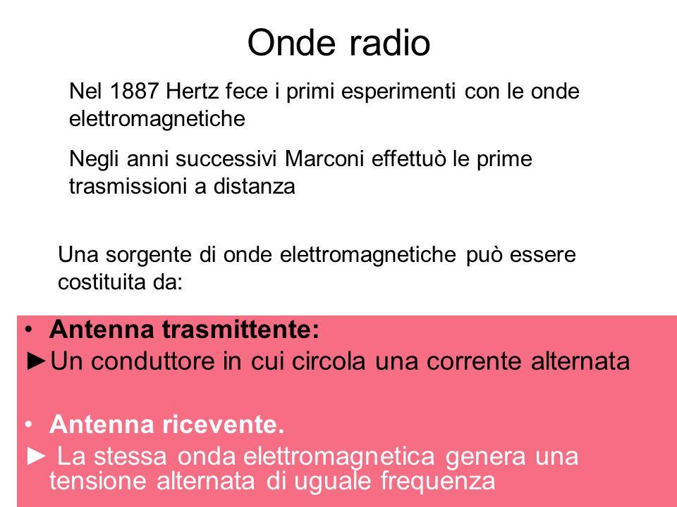 Onde radio Antenna trasmittente: