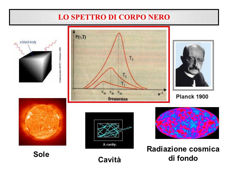 LO SPETTRO DI CORPO NERO Radiazione cosmica di fondo