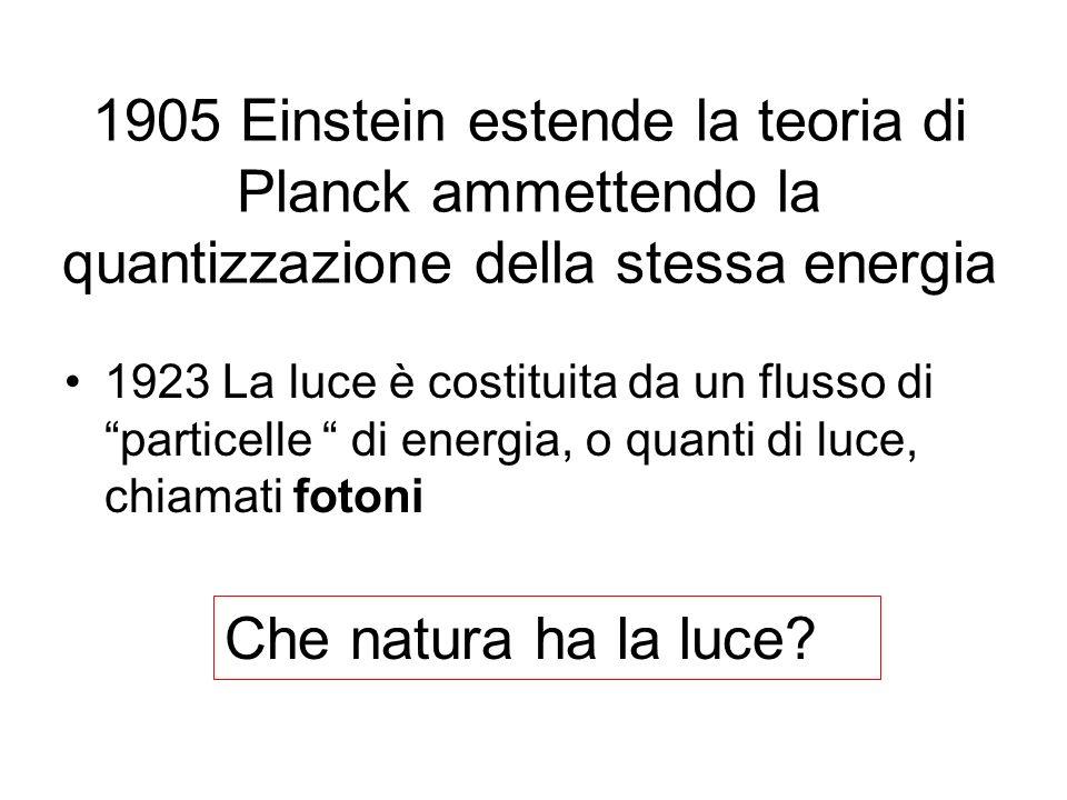 1905 Einstein estende la teoria di Planck ammettendo la quantizzazione della stessa energia