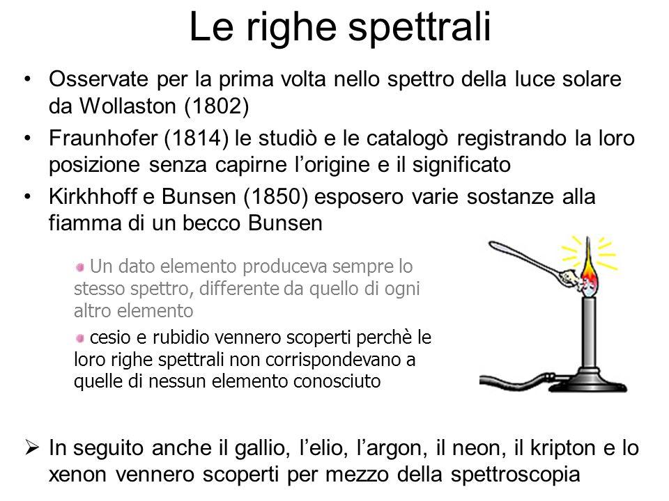 Le righe spettrali Osservate per la prima volta nello spettro della luce solare da Wollaston (1802)