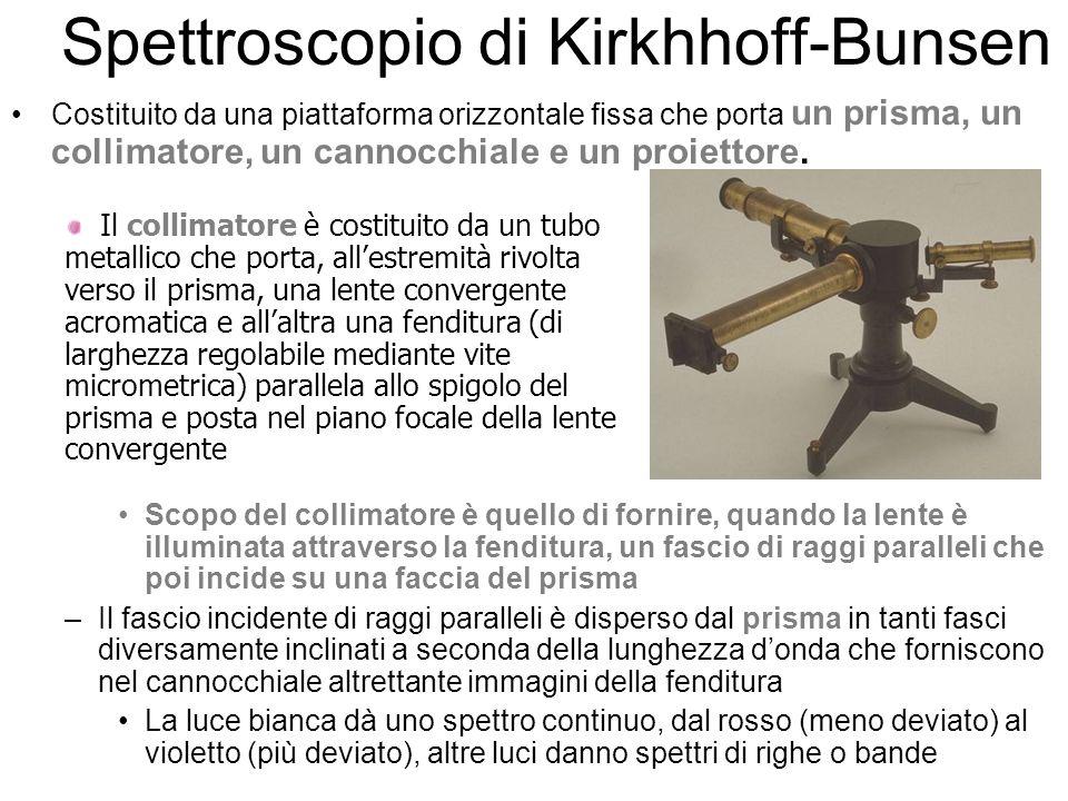 Spettroscopio di Kirkhhoff-Bunsen