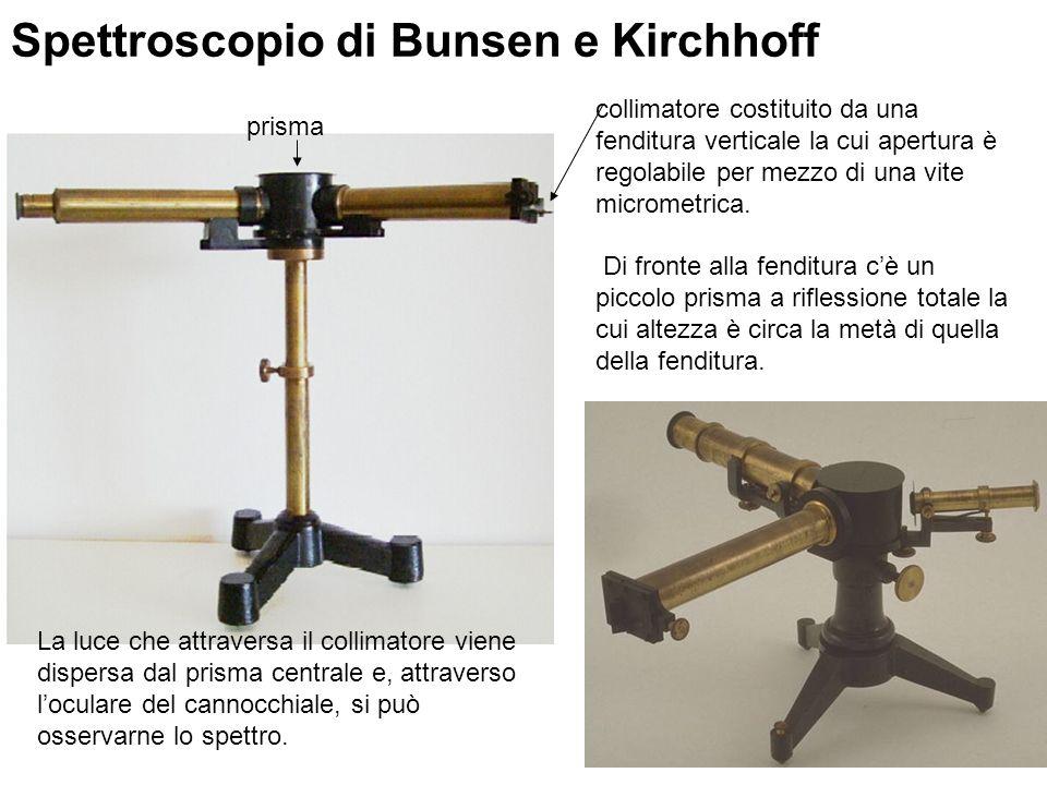 Spettroscopio di Bunsen e Kirchhoff